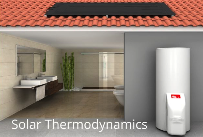 What is Thermodynamic Water Heating