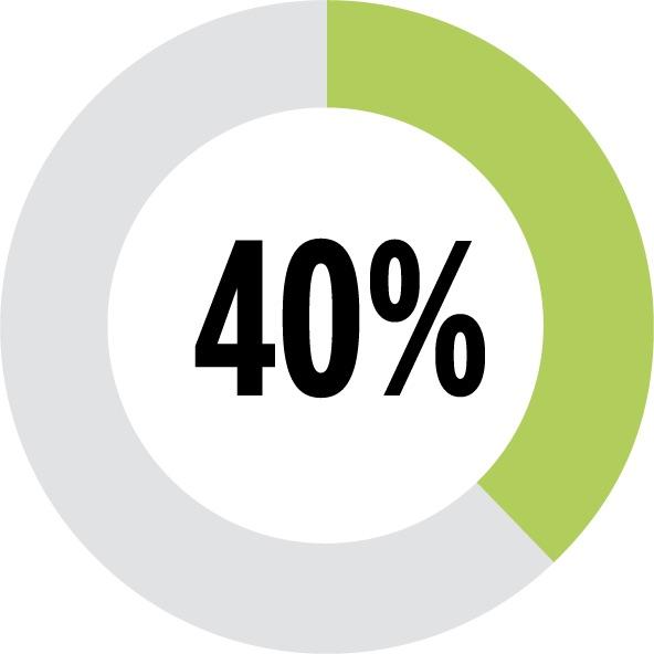 Can I really slash 40% off my electricity bill?